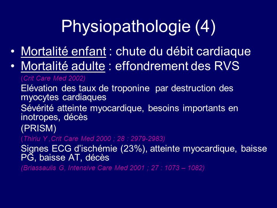 Physiopathologie (4) Mortalité enfant : chute du débit cardiaque Mortalité adulte : effondrement des RVS (Crit Care Med 2002) Elévation des taux de tr