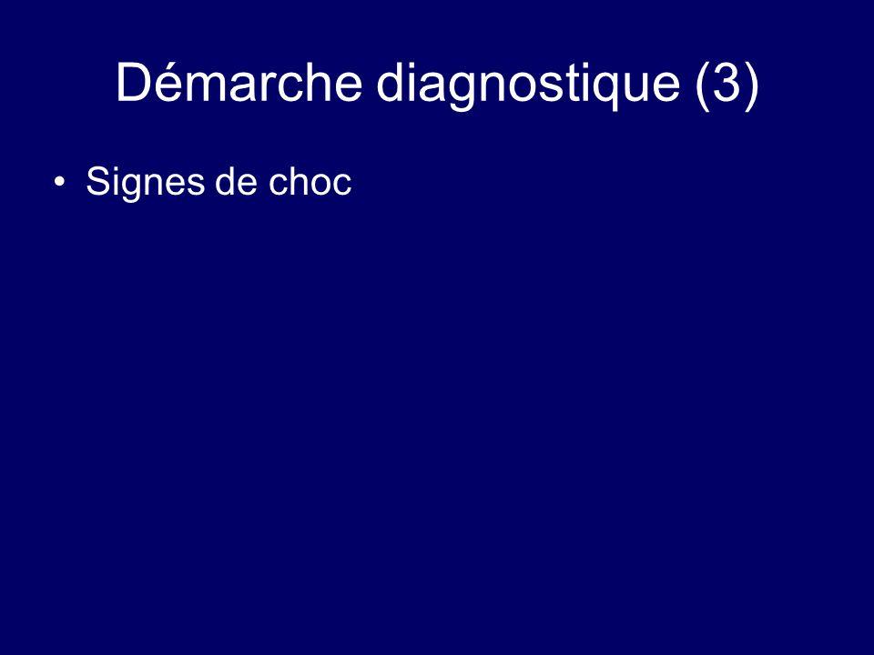 Démarche diagnostique (3) Signes de choc