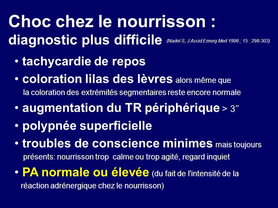 tachycardie de repos coloration lilas des lèvres alors même que la coloration des extrémités segmentaires reste encore normale augmentation du TR péri