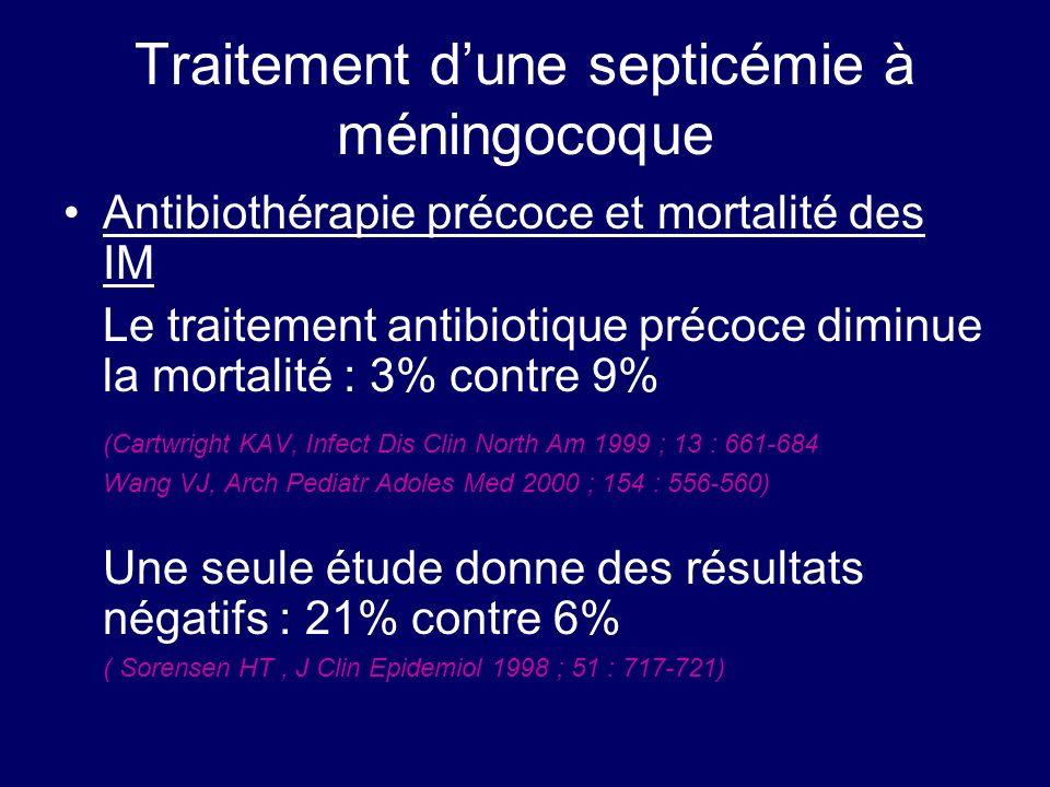 Traitement dune septicémie à méningocoque Antibiothérapie précoce et mortalité des IM Le traitement antibiotique précoce diminue la mortalité : 3% con
