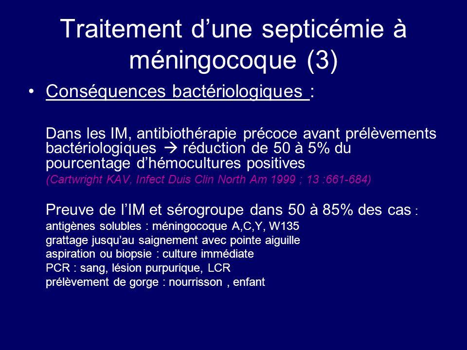 Traitement dune septicémie à méningocoque (3) Conséquences bactériologiques : Dans les IM, antibiothérapie précoce avant prélèvements bactériologiques
