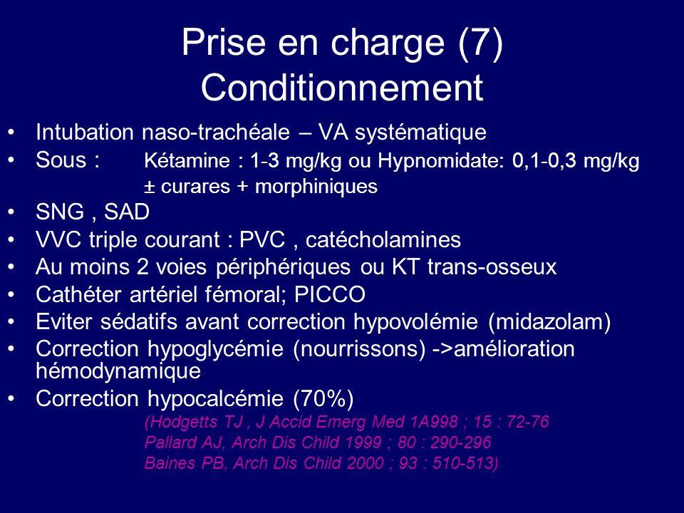Prise en charge (7) Conditionnement Intubation naso-trachéale – VA systématique Sous : Kétamine : 1-3 mg/kg ou Hypnomidate: 0,1-0,3 mg/kg ± curares +