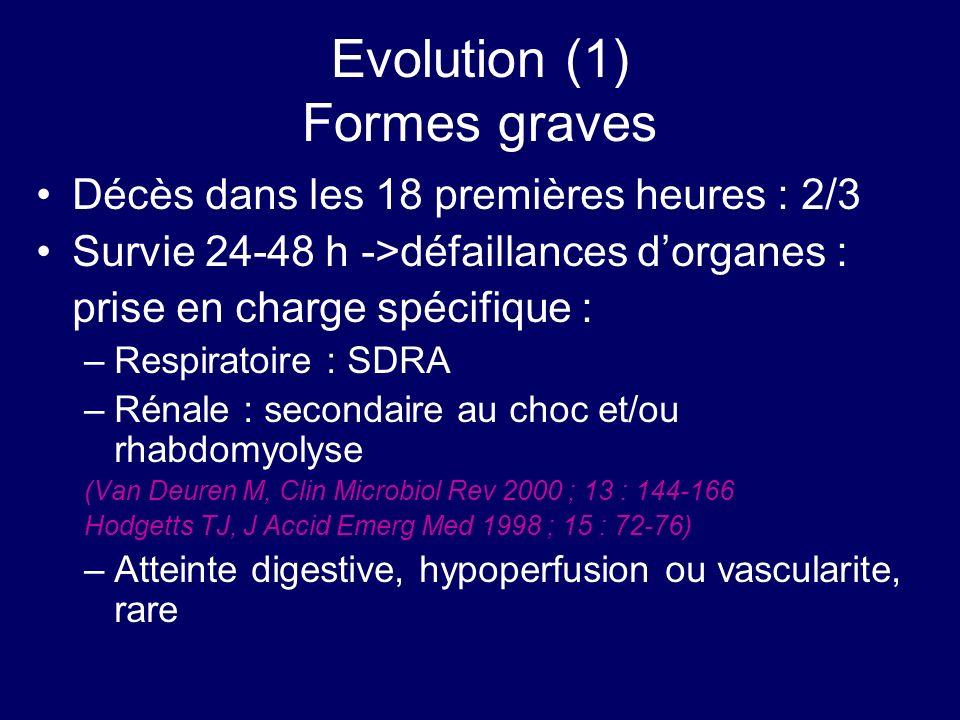 Evolution (1) Formes graves Décès dans les 18 premières heures : 2/3 Survie 24-48 h ->défaillances dorganes : prise en charge spécifique : –Respiratoi