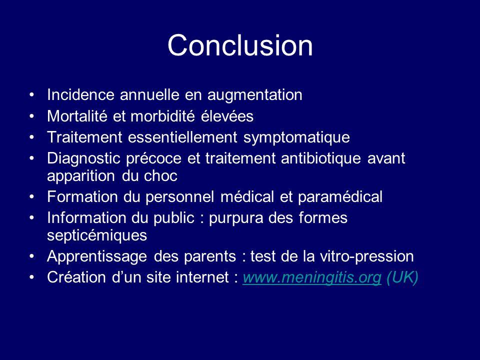 Conclusion Incidence annuelle en augmentation Mortalité et morbidité élevées Traitement essentiellement symptomatique Diagnostic précoce et traitement