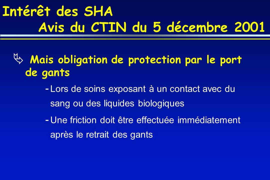 Intérêt des SHA Avis du CTIN du 5 décembre 2001 Mais obligation de protection par le port de gants - Lors de soins exposant à un contact avec du sang