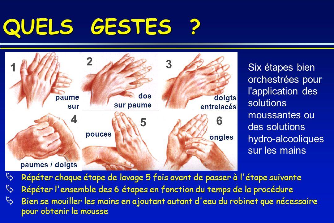 QUELS GESTES ? paume sur paume 1 2 3 4 paumes / doigts 5 pouces 6 ongles Répéter chaque étape de lavage 5 fois avant de passer à l'étape suivante Répé