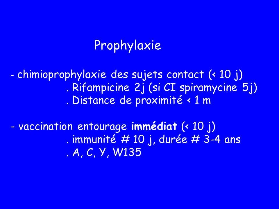 Prophylaxie - chimioprophylaxie des sujets contact (< 10 j). Rifampicine 2j (si CI spiramycine 5j). Distance de proximité < 1 m - vaccination entourag