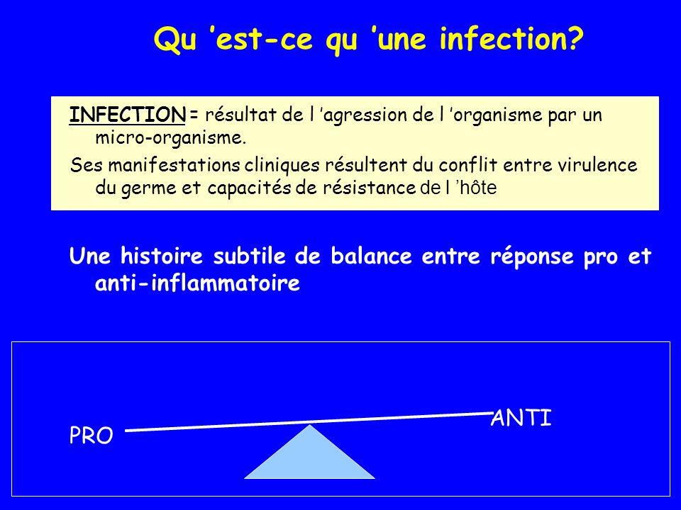 Qu est-ce qu une infection? INFECTION INFECTION = résultat de l agression de l organisme par un micro-organisme. Ses manifestations cliniques résulten
