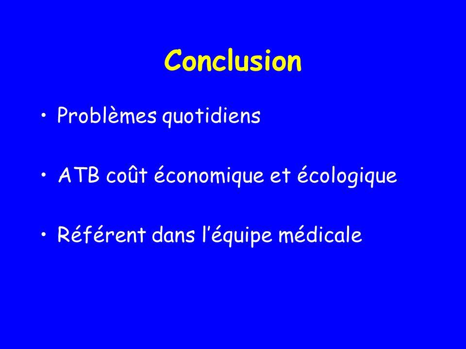 Conclusion Problèmes quotidiens ATB coût économique et écologique Référent dans léquipe médicale