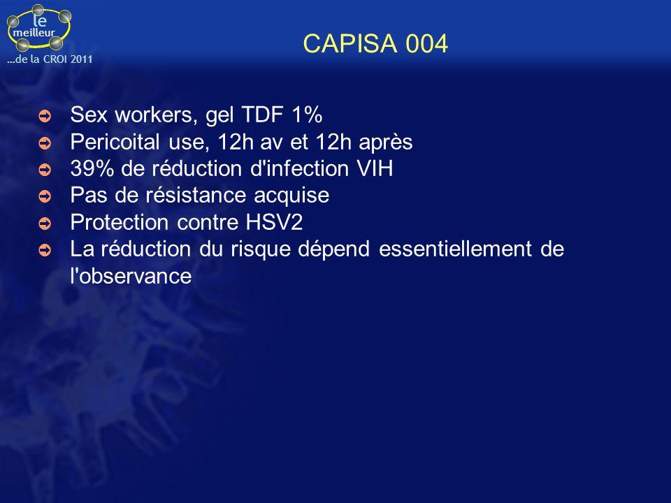 le meilleur …de la CROI 2011 CAPISA 004 Sex workers, gel TDF 1% Pericoital use, 12h av et 12h après 39% de réduction d'infection VIH Pas de résistance