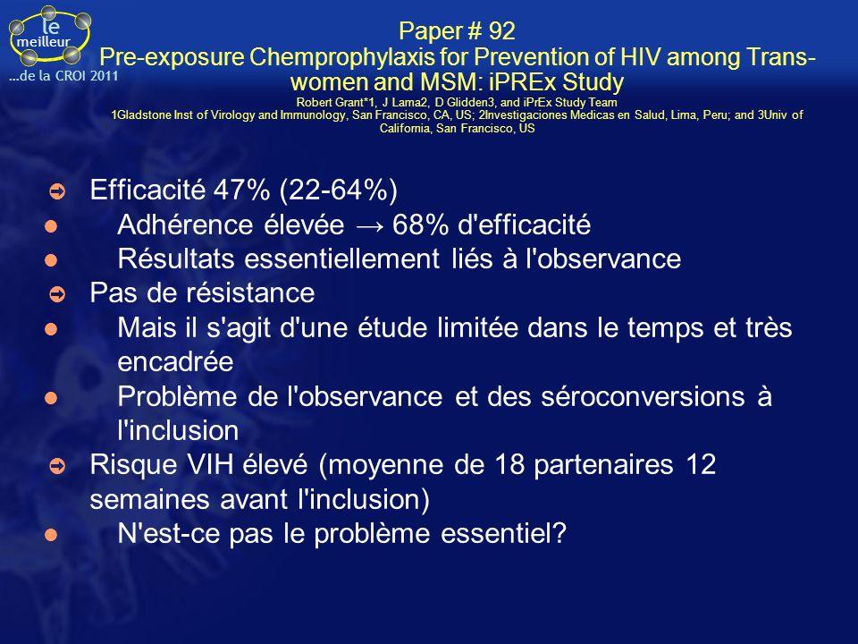 le meilleur …de la CROI 2011 Paper # 92 Pre-exposure Chemprophylaxis for Prevention of HIV among Trans- women and MSM: iPREx Study Robert Grant*1, J L