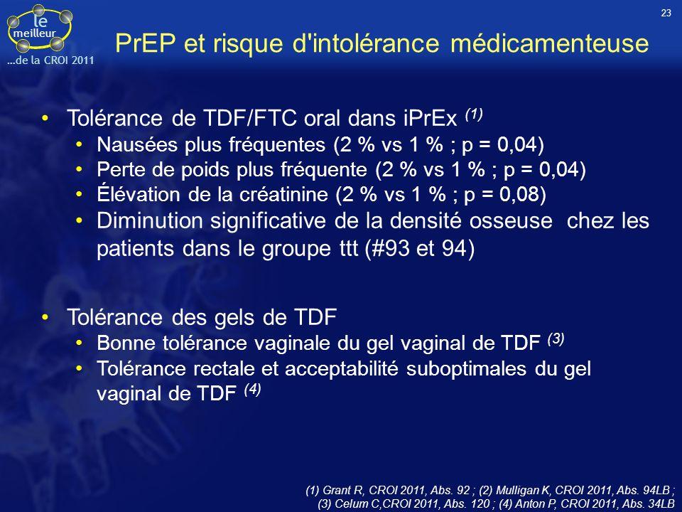 le meilleur …de la CROI 2011 PrEP et risque d'intolérance médicamenteuse Tolérance de TDF/FTC oral dans iPrEx (1) Nausées plus fréquentes (2 % vs 1 %