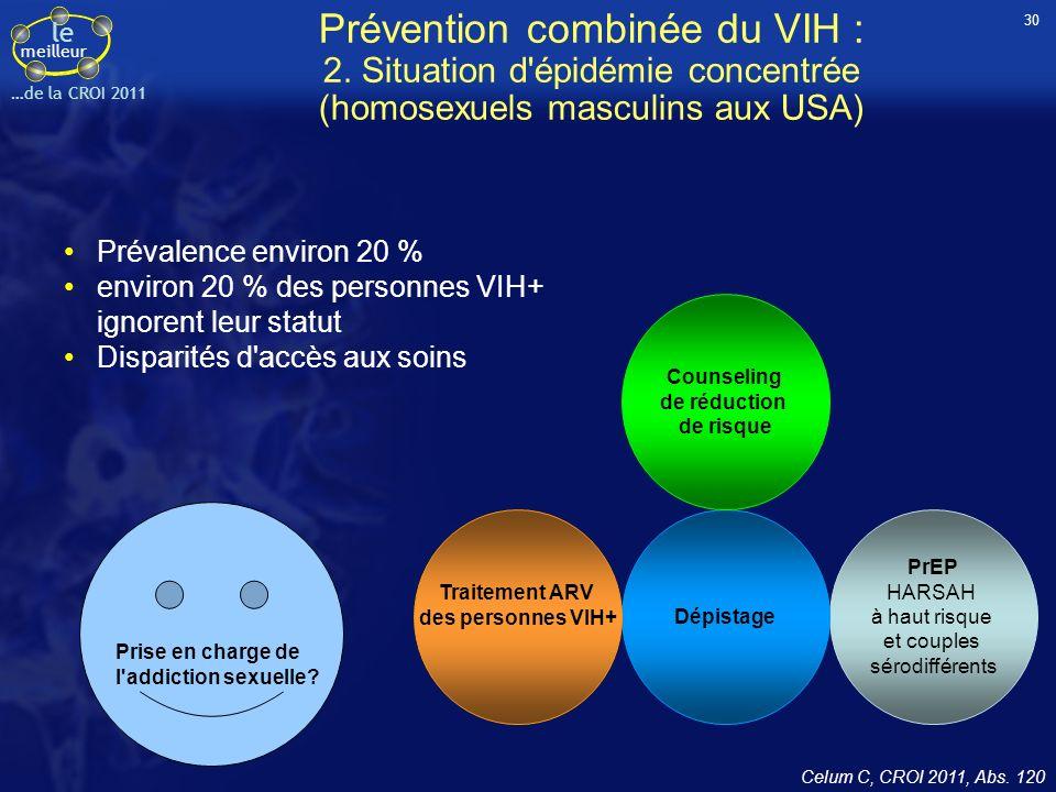 le meilleur …de la CROI 2011 Prévention combinée du VIH : 2. Situation d'épidémie concentrée (homosexuels masculins aux USA) Prévalence environ 20 % e