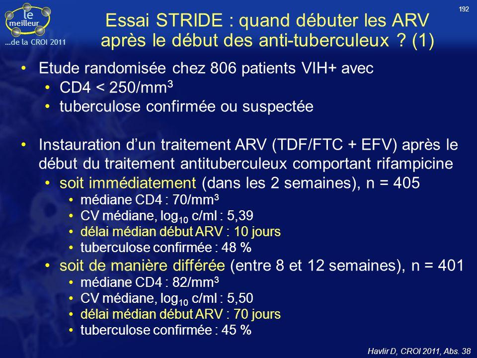 le meilleur …de la CROI 2011 Essai STRIDE : quand débuter les ARV après le début des anti-tuberculeux ? (1) Etude randomisée chez 806 patients VIH+ av