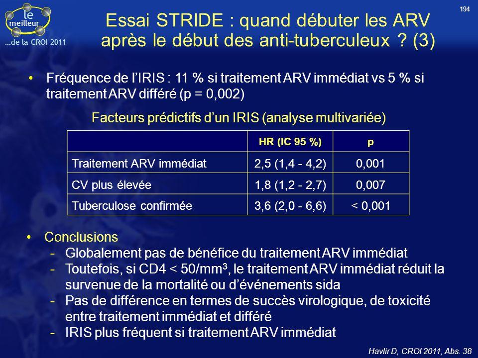 le meilleur …de la CROI 2011 Fréquence de lIRIS : 11 % si traitement ARV immédiat vs 5 % si traitement ARV différé (p = 0,002) Conclusions -Globalemen