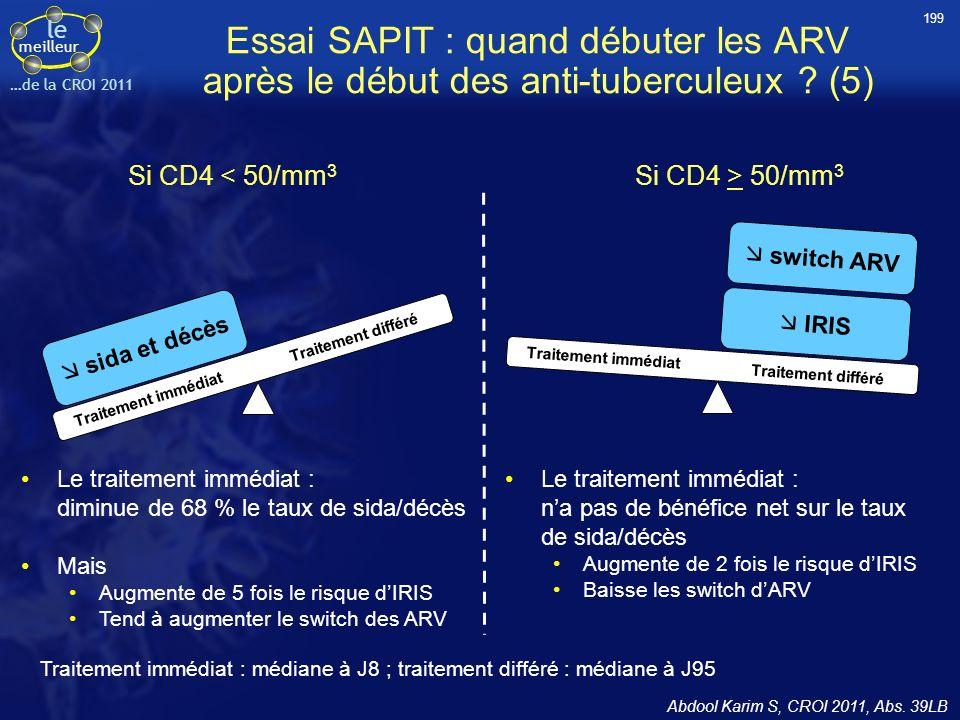 le meilleur …de la CROI 2011 Si CD4 < 50/mm 3 Si CD4 > 50/mm 3 Le traitement immédiat : diminue de 68 % le taux de sida/décès Mais Augmente de 5 fois