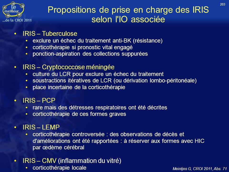 le meilleur …de la CROI 2011 Propositions de prise en charge des IRIS selon l'IO associée IRIS – Tuberculose exclure un échec du traitement anti-BK (r