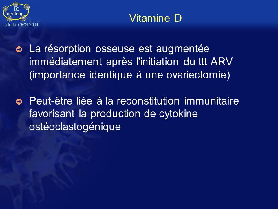 le meilleur …de la CROI 2011 Vitamine D La résorption osseuse est augmentée immédiatement après l'initiation du ttt ARV (importance identique à une ov
