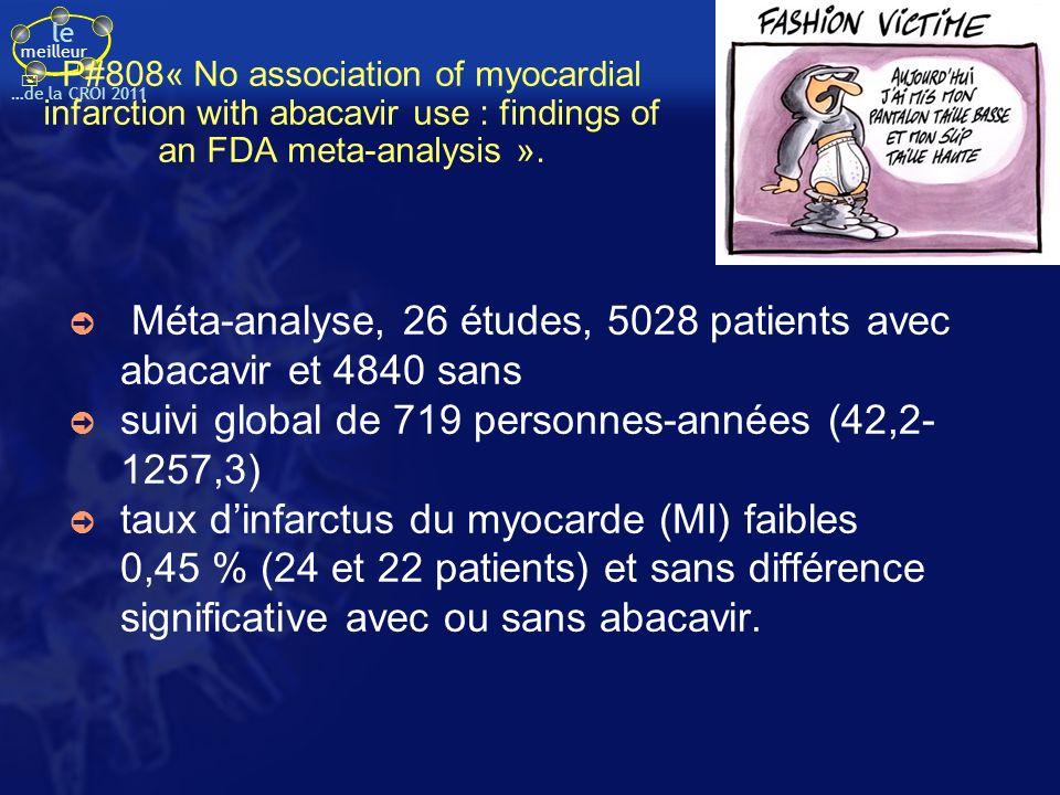 le meilleur …de la CROI 2011 P#808« No association of myocardial infarction with abacavir use : findings of an FDA meta-analysis ». Méta-analyse, 26 é