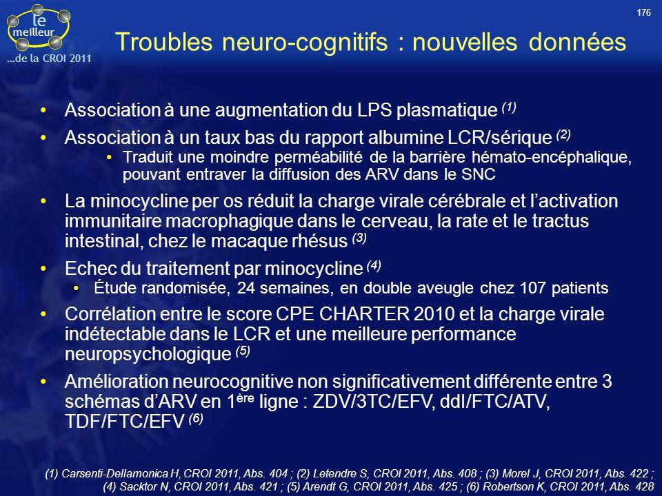 le meilleur …de la CROI 2011 Troubles neuro-cognitifs : nouvelles données Association à une augmentation du LPS plasmatique (1) Association à un taux