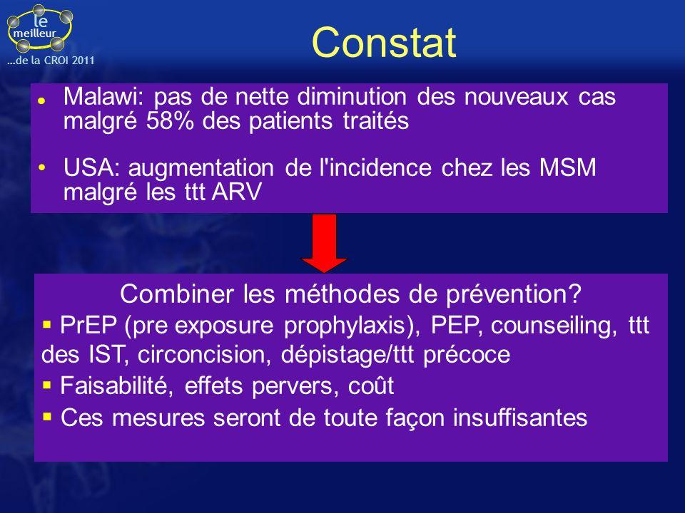 le meilleur …de la CROI 2011 Trithérapie vs pentathérapie pour linfection VIH aiguë ou récente : résultats à S48 dun essai randomisé (1) 40 patients avec infection aiguë ou récente Randomisation (1:2) trithérapie TDF/FTC + ATV/r ou DRV/r qd pentathérapie avec en plus RAL 400 mg bid + MVC 150 mg bid 34 patients analysables (3 arrêts prématurés dans chaque bras) Markowitz M, CROI 2011, Abs.