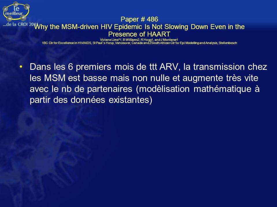 le meilleur …de la CROI 2011 Vitamine D La résorption osseuse est augmentée immédiatement après l initiation du ttt ARV (importance identique à une ovariectomie) Peut-être liée à la reconstitution immunitaire favorisant la production de cytokine ostéoclastogénique
