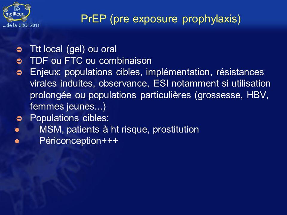 le meilleur …de la CROI 2011 PrEP (pre exposure prophylaxis) Ttt local (gel) ou oral TDF ou FTC ou combinaison Enjeux: populations cibles, implémentat