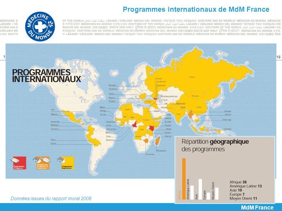 18 Données issues du rapport moral 2008 Programmes internationaux de MdM France MdM France