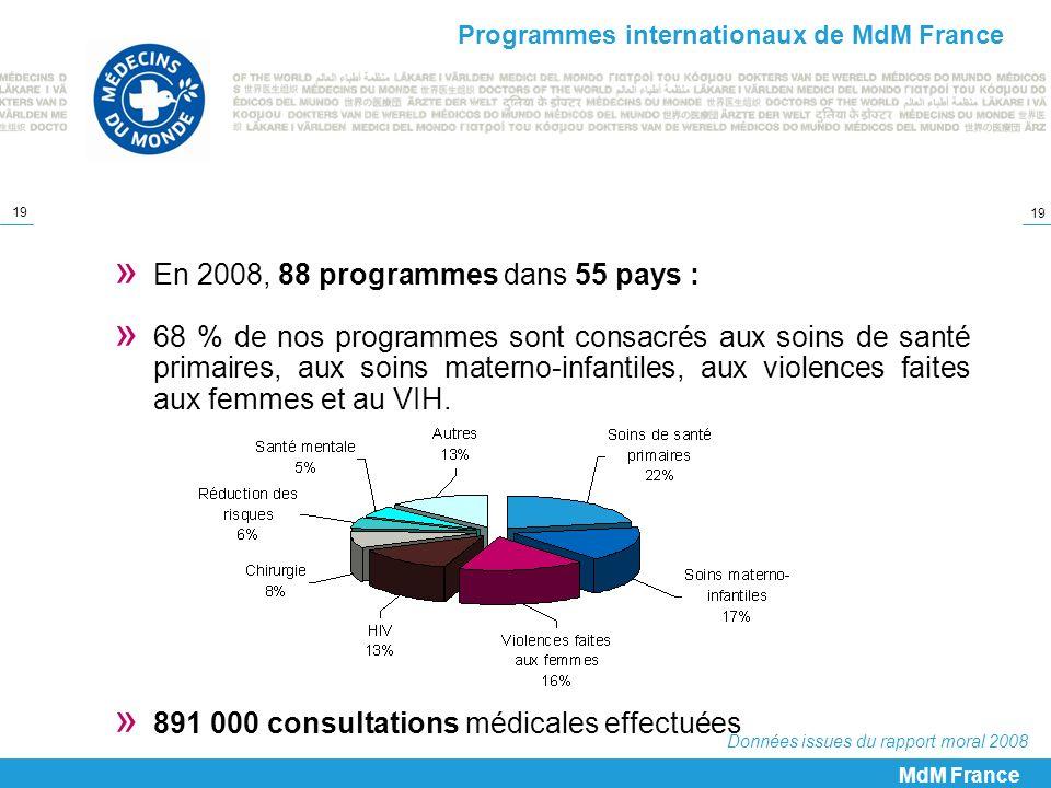 19 Données issues du rapport moral 2008 MdM France » En 2008, 88 programmes dans 55 pays : » 68 % de nos programmes sont consacrés aux soins de santé