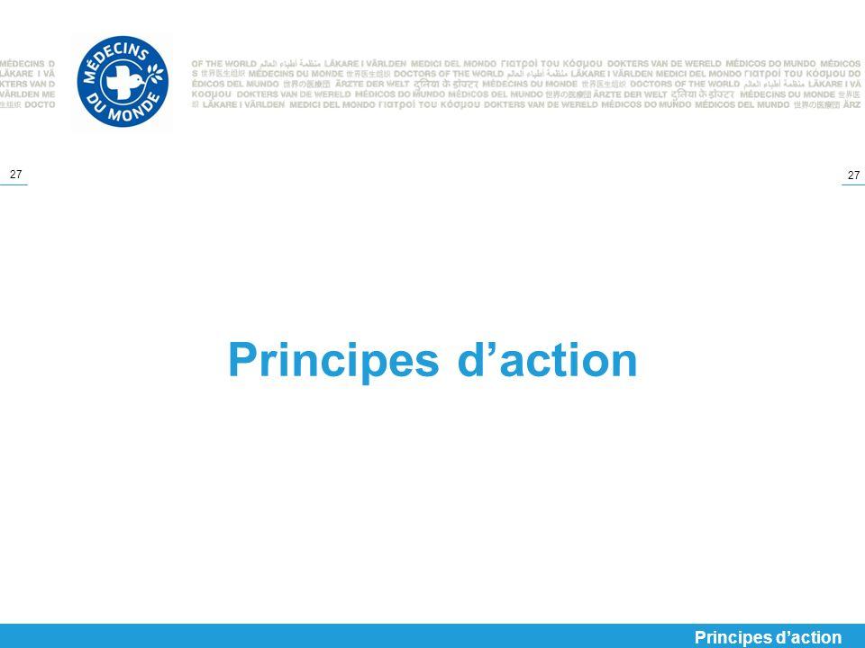 27 Principes daction
