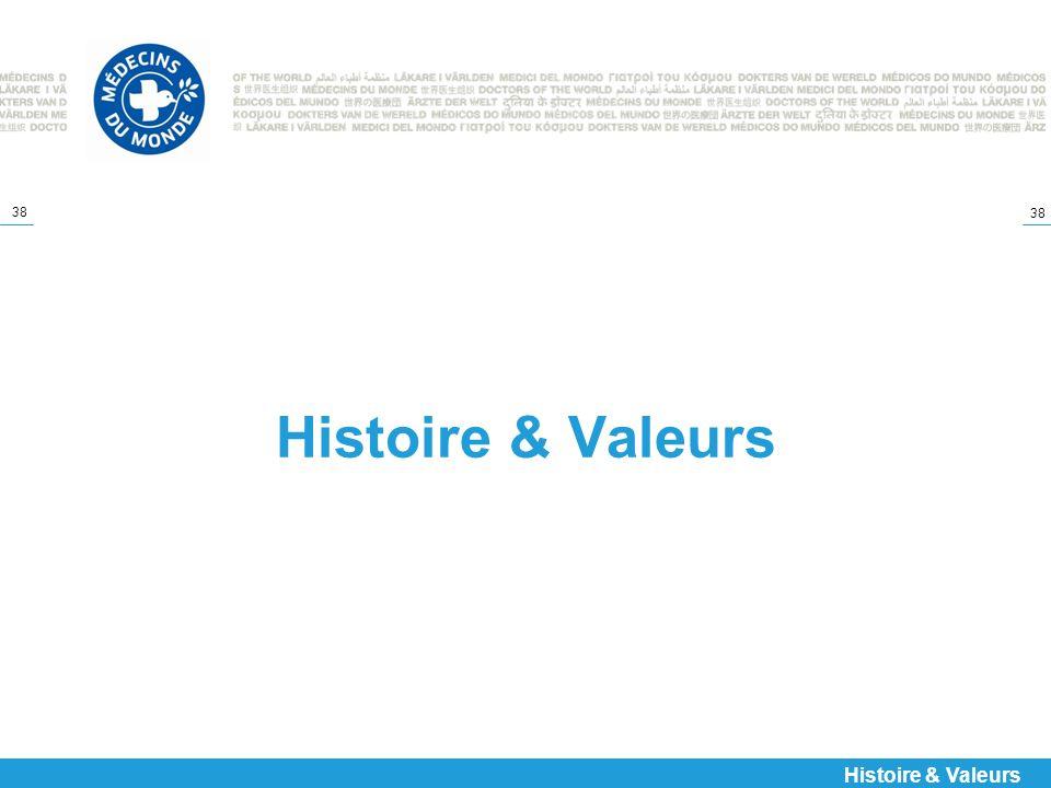 38 Histoire & Valeurs