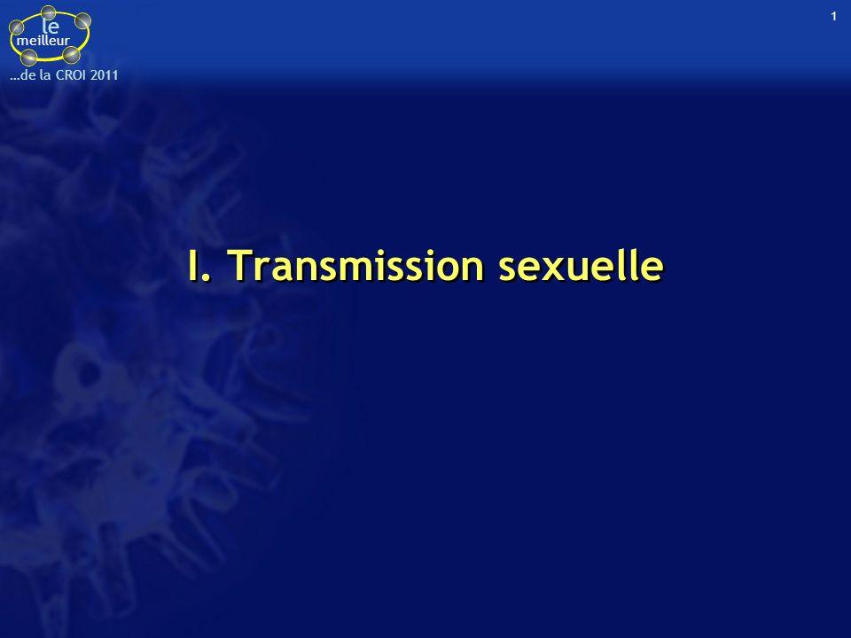 le meilleur …de la CROI 2011 I. Transmission sexuelle 1