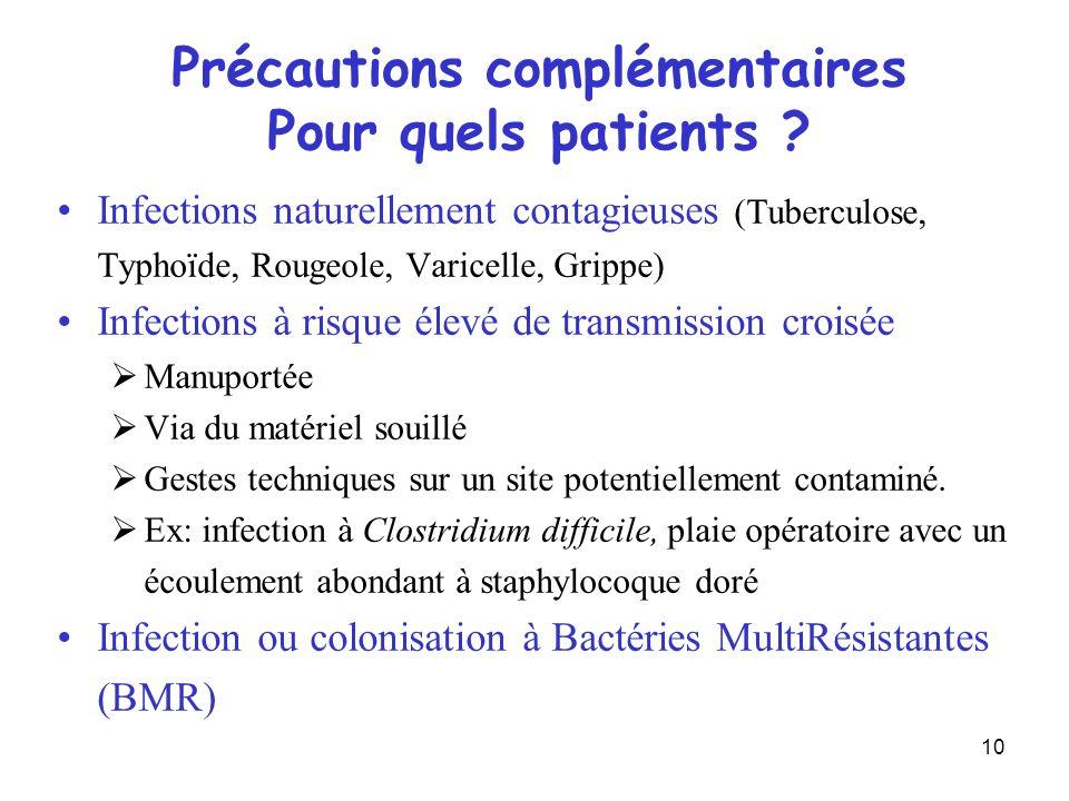 10 Précautions complémentaires Pour quels patients ? Infections naturellement contagieuses (Tuberculose, Typhoïde, Rougeole, Varicelle, Grippe) Infect