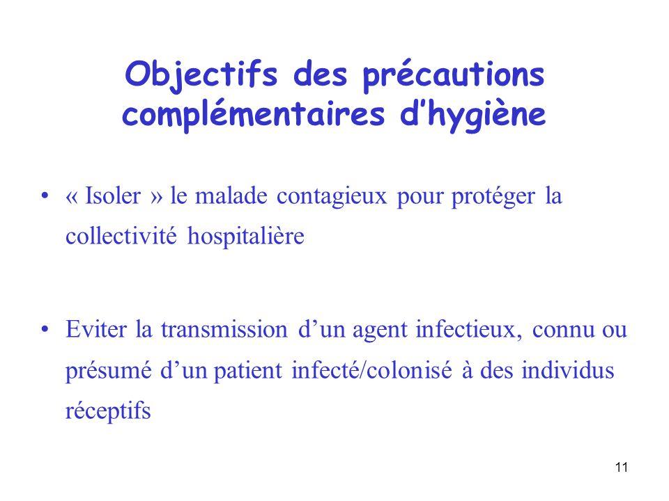 11 Objectifs des précautions complémentaires dhygiène « Isoler » le malade contagieux pour protéger la collectivité hospitalière Eviter la transmissio