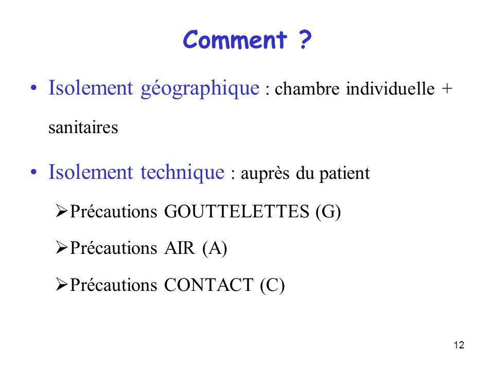 12 Comment ? Isolement géographique : chambre individuelle + sanitaires Isolement technique : auprès du patient Précautions GOUTTELETTES (G) Précautio