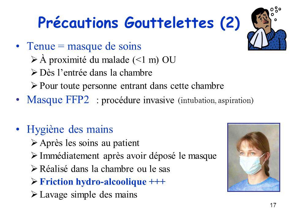17 Précautions Gouttelettes (2) Tenue = masque de soins À proximité du malade (<1 m) OU Dès lentrée dans la chambre Pour toute personne entrant dans c