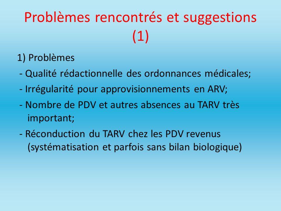 Problèmes rencontrés et suggestions (1) 1) Problèmes - Qualité rédactionnelle des ordonnances médicales; - Irrégularité pour approvisionnements en ARV
