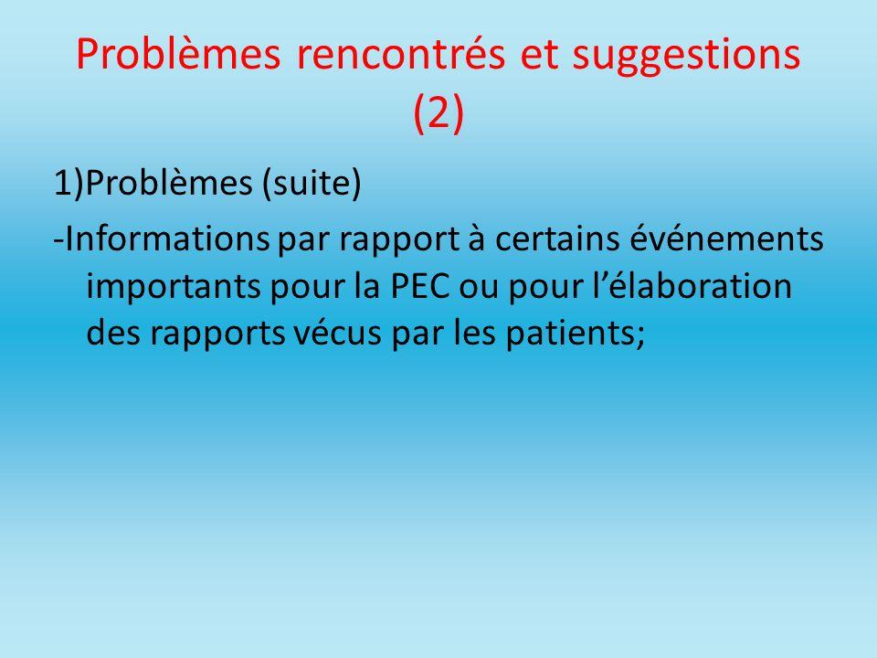 Problèmes rencontrés et suggestions (2) 1)Problèmes (suite) -Informations par rapport à certains événements importants pour la PEC ou pour lélaboratio