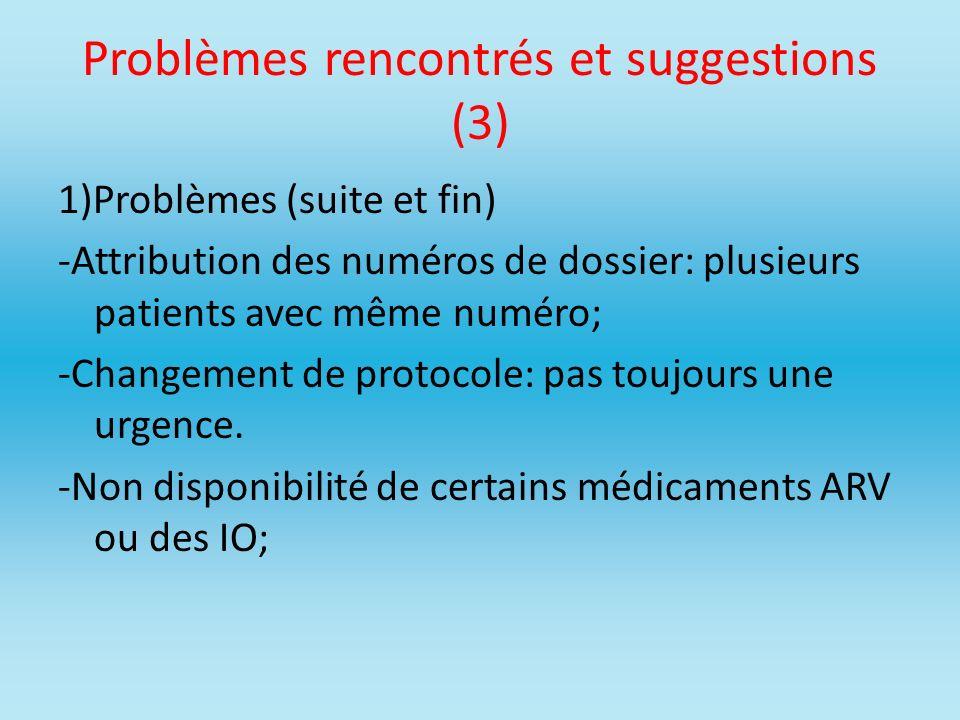 Problèmes rencontrés et suggestions (3) 1)Problèmes (suite et fin) -Attribution des numéros de dossier: plusieurs patients avec même numéro; -Changeme