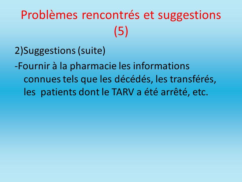 Problèmes rencontrés et suggestions (5) 2)Suggestions (suite) -Fournir à la pharmacie les informations connues tels que les décédés, les transférés, l