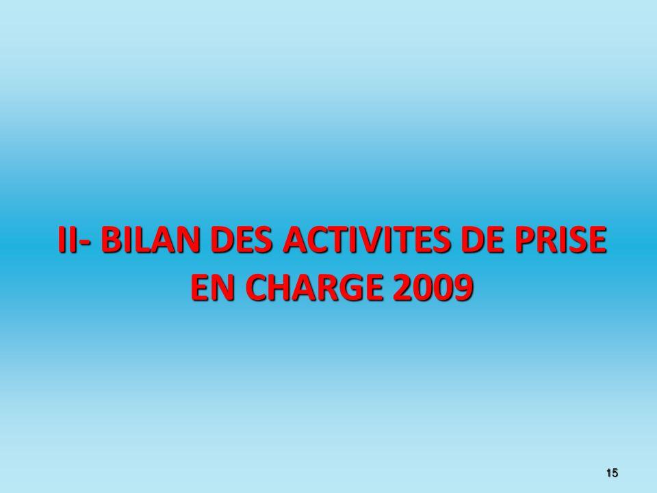 II- BILAN DES ACTIVITES DE PRISE EN CHARGE 2009 15