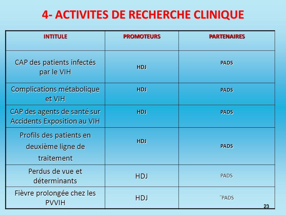 23 4- ACTIVITES DE RECHERCHE CLINIQUE INTITULEPROMOTEURSPARTENAIRES CAP des patients infectés par le VIH HDJPADS Complications métabolique et VIH HDJP