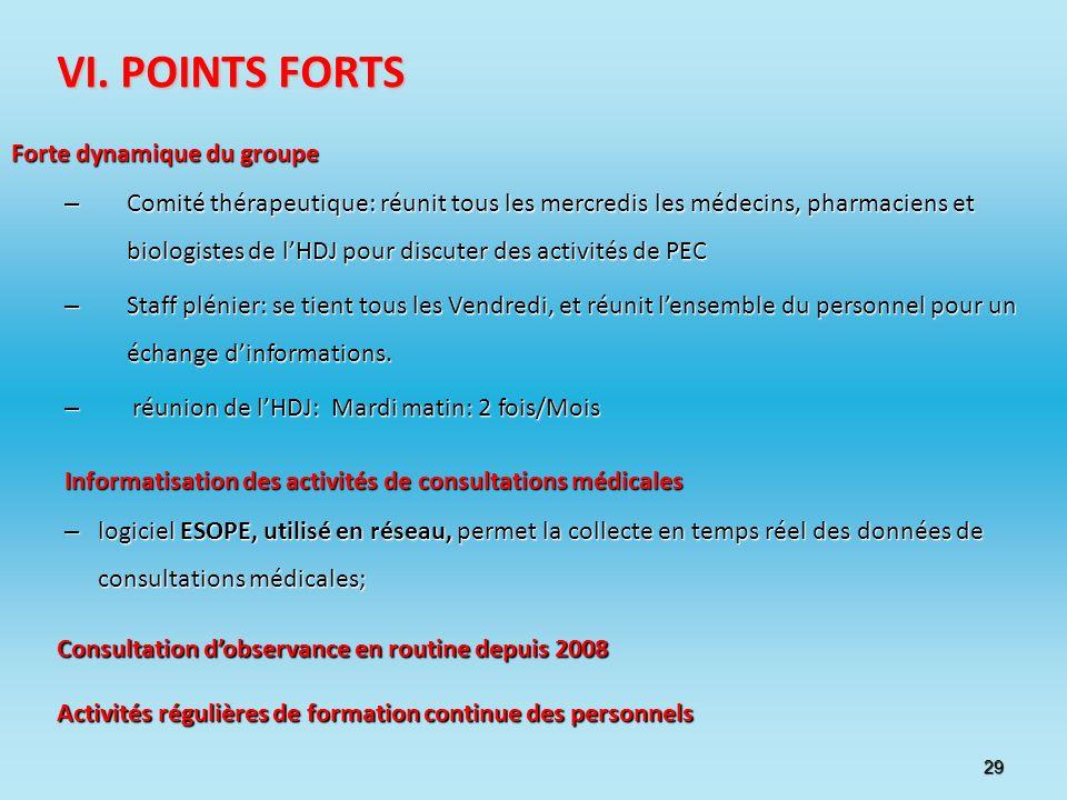 29 VI. POINTS FORTS Forte dynamique du groupe – Comité thérapeutique: réunit tous les mercredis les médecins, pharmaciens et biologistes de lHDJ pour