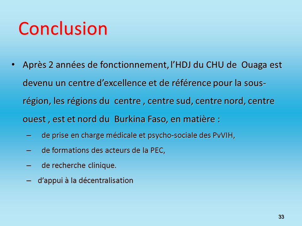 33 Conclusion Après 2 années de fonctionnement, lHDJ du CHU de Ouaga est devenu un centre dexcellence et de référence pour la sous- région, les région