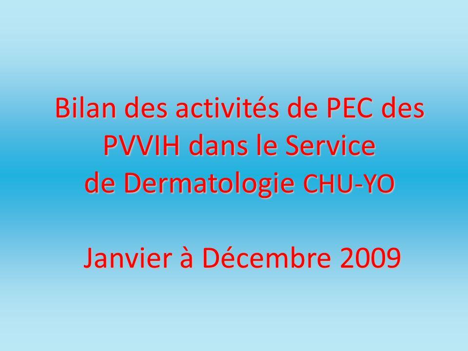 Bilan des activités de PEC des PVVIH dans le Service de Dermatologie CHU-YO Janvier à Décembre 2009