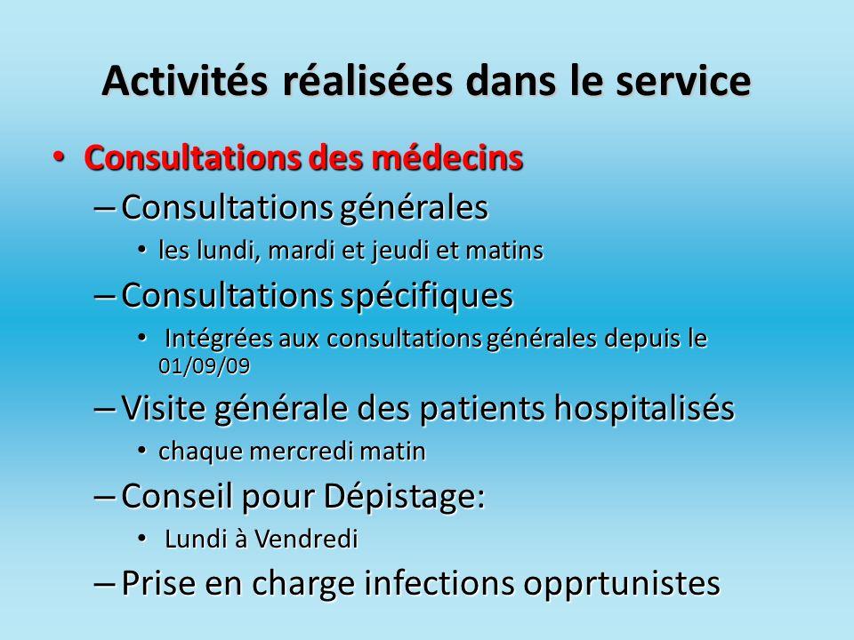 Activités réalisées dans le service Consultations des médecins Consultations des médecins – Consultations générales les lundi, mardi et jeudi et matin