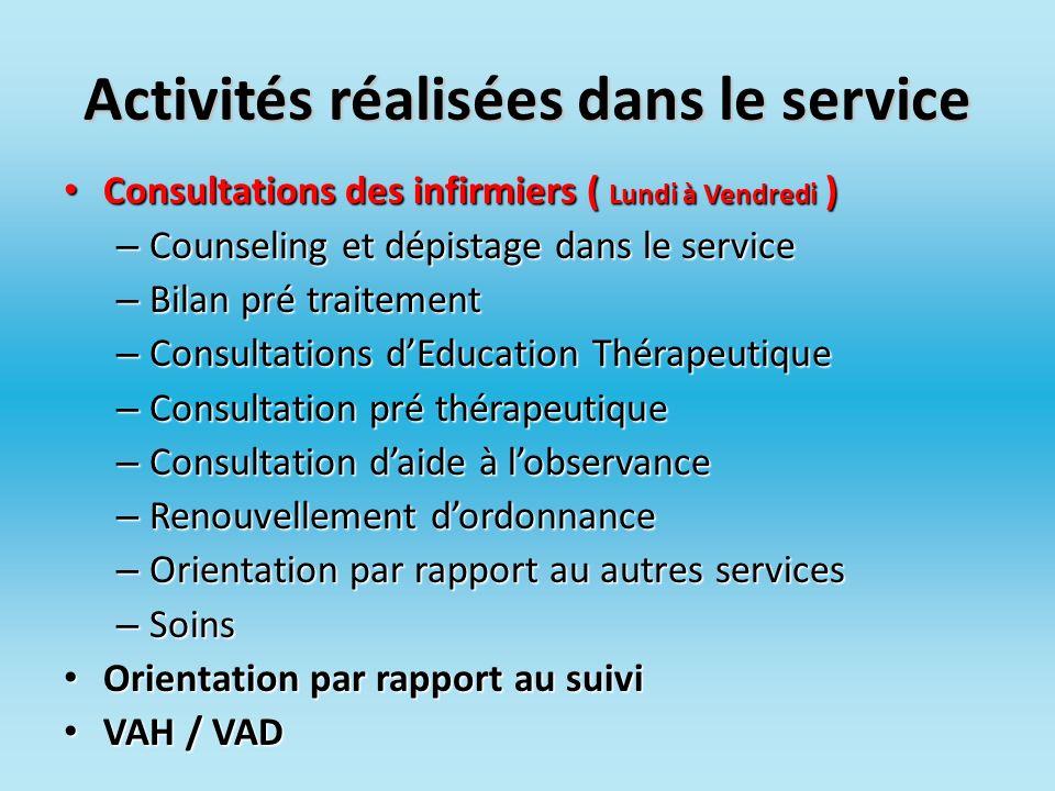 Activités réalisées dans le service Consultations des infirmiers ( Lundi à Vendredi ) Consultations des infirmiers ( Lundi à Vendredi ) – Counseling e