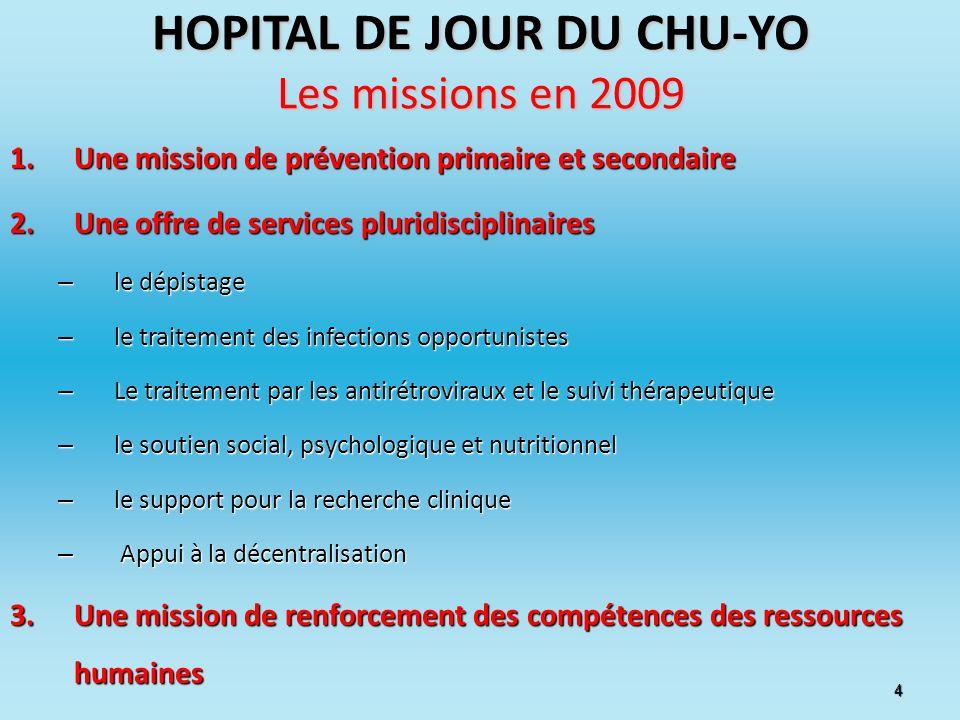 4 HOPITAL DE JOUR DU CHU-YO Les missions en 2009 1.Une mission de prévention primaire et secondaire 2.Une offre de services pluridisciplinaires – le d