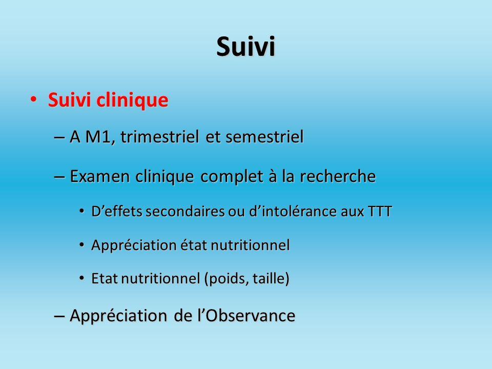 Suivi Suivi clinique Suivi clinique – A M1, trimestriel et semestriel – Examen clinique complet à la recherche Deffets secondaires ou dintolérance aux