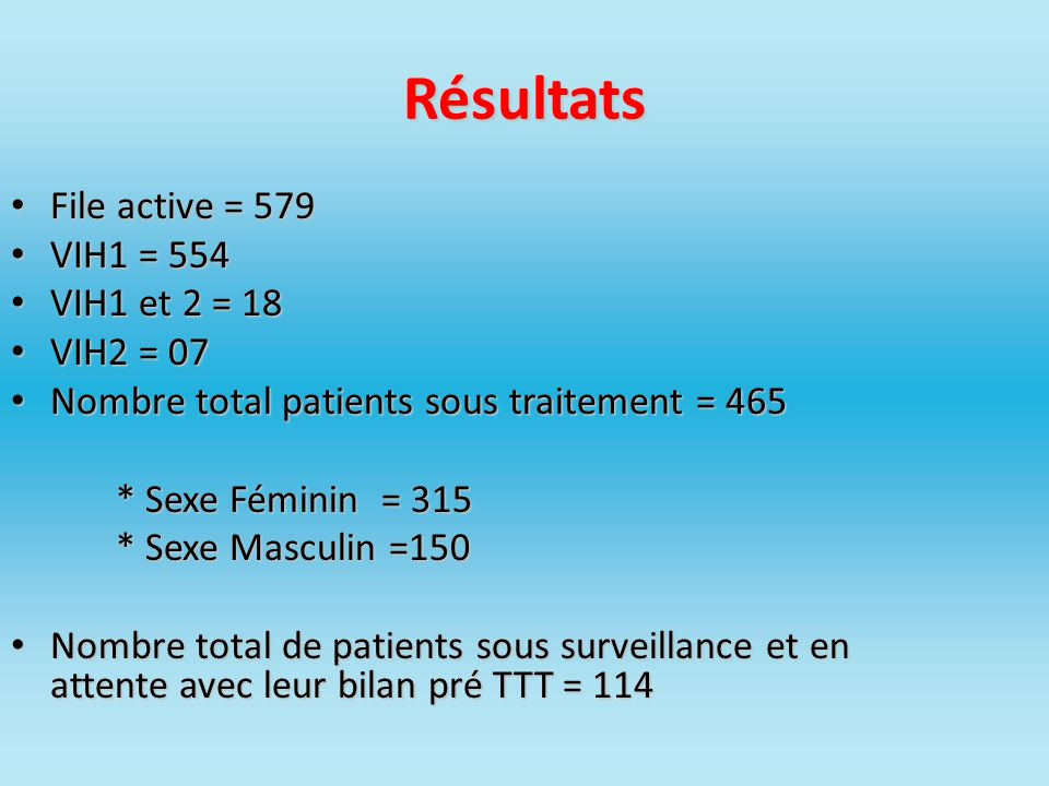 Résultats File active = 579 File active = 579 VIH1 = 554 VIH1 = 554 VIH1 et 2 = 18 VIH1 et 2 = 18 VIH2 = 07 VIH2 = 07 Nombre total patients sous trait